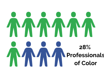 Professionals of Color-1