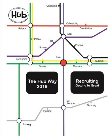 hub-recruiting-the-hub-way-cover